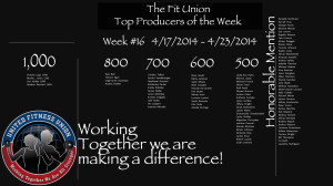 Top Producers for the week ending 4/23/2014 in The Team BeachBody Coaching team The Fit Union