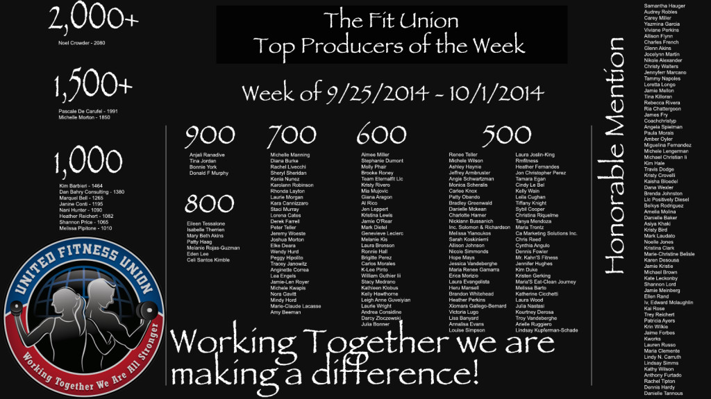 Top Producers for the week ending 10/01/2014 in The Team BeachBody Coaching team The Fit Union