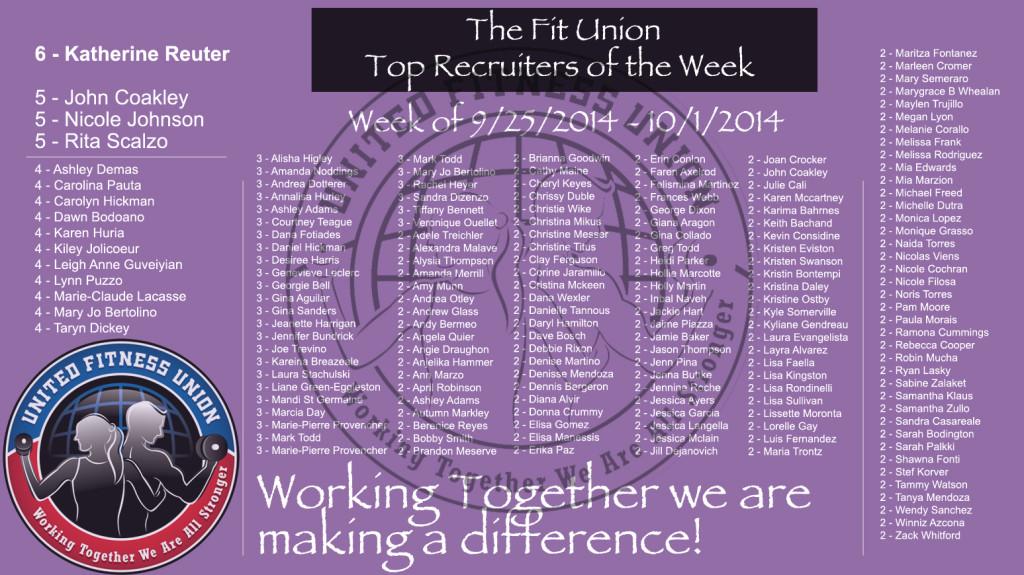Top Recruiters for the week ending 10/02/2014 in The Team BeachBody Coaching team The Fit Union