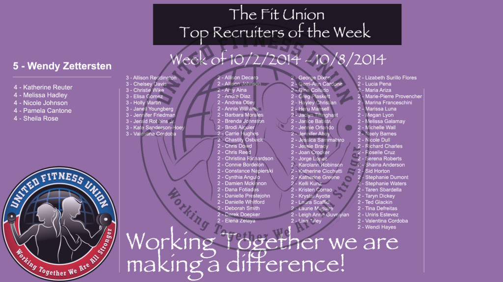 Top Recruiters for the week ending 10/08/2014 in The Team BeachBody Coaching team The Fit Union
