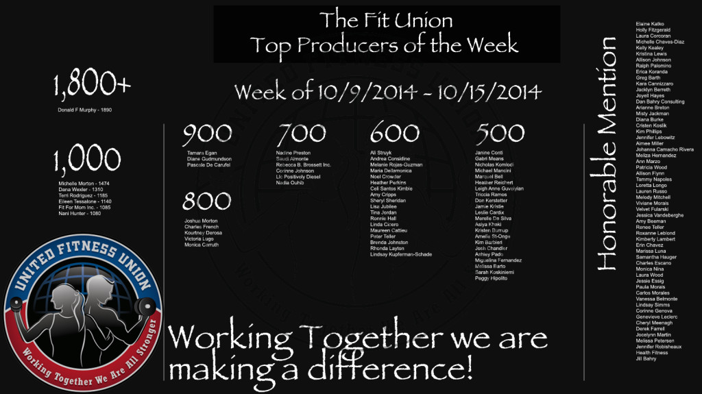 Top Producers for the week ending 10/08/2014 in The Team BeachBody Coaching team The Fit Union