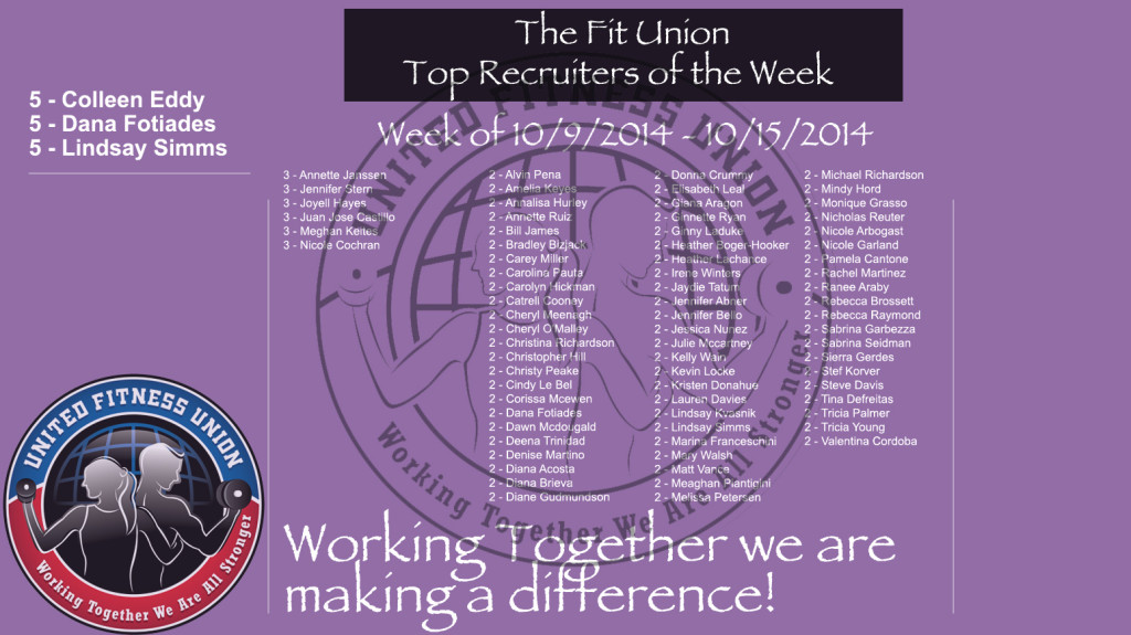 Top Recruiters for the week ending 10/15/2014 in The Team BeachBody Coaching team The Fit Union