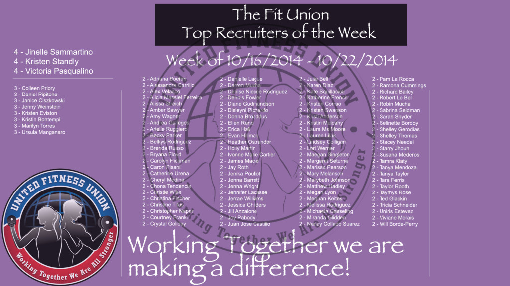 Top Recruiters for the week ending 10/22/2014 in The Team BeachBody Coaching team The Fit Union