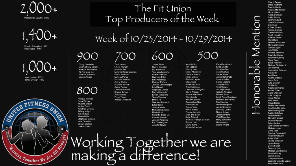 Top Producers for the week ending 10/29/2014 in The Team BeachBody Coaching team The Fit Union