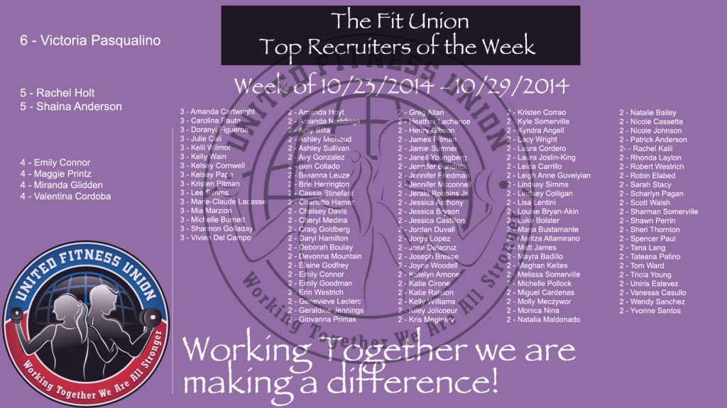 Top Recruiters for the week ending 10/29/2014 in The Team BeachBody Coaching team The Fit Union
