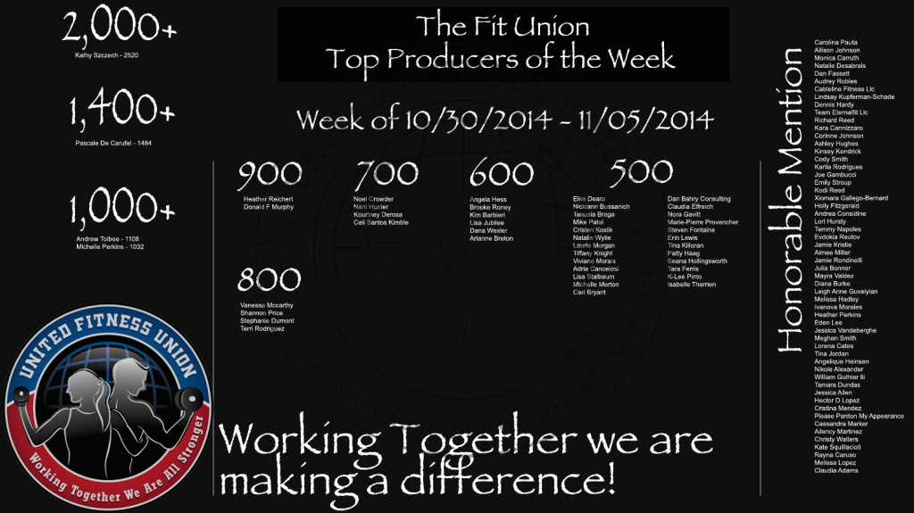 Top Producers for the week ending 11/05/2014 in The Team BeachBody Coaching team The Fit Union