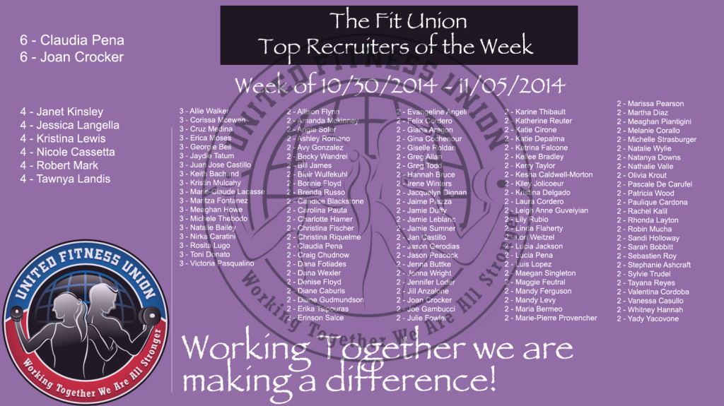 Top Recruiters for the week ending 11/05/2014 in The Team BeachBody Coaching team The Fit Union