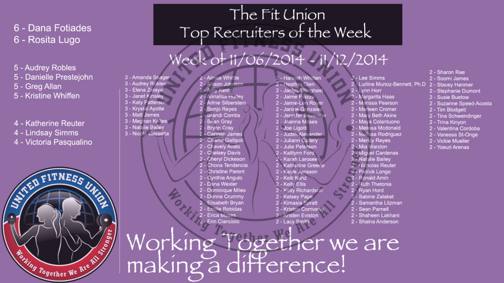 Top Recruiters for the week ending 11/12/2014 in The Team BeachBody Coaching team The Fit Union
