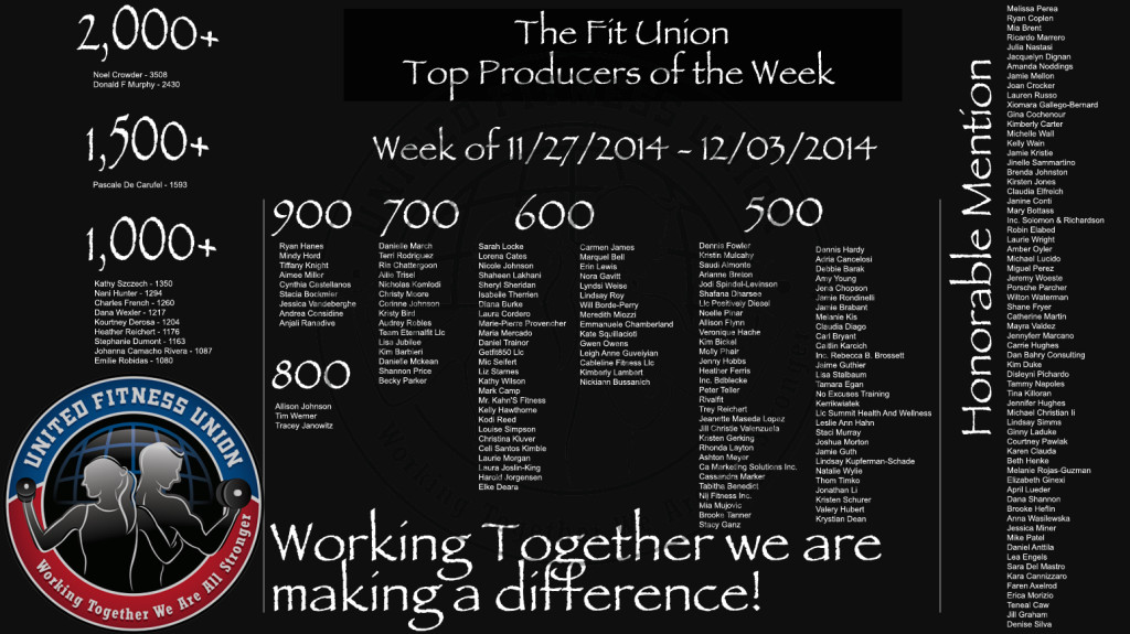 Top Producers for the week ending 12/03/2014 in The Team BeachBody Coaching team The Fit Union