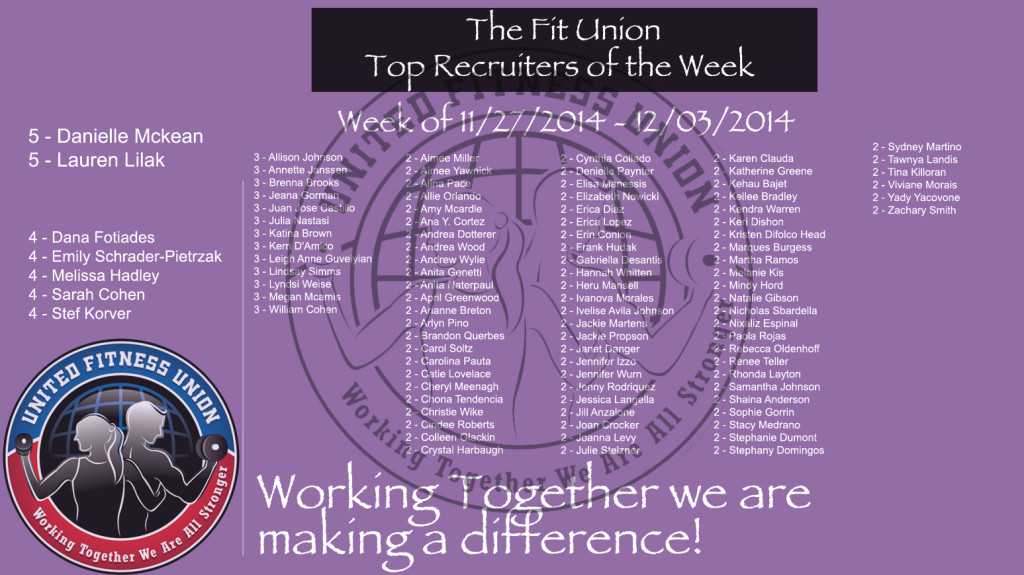 Top Recruiters for the week ending 12/03/2014 in The Team BeachBody Coaching team The Fit Union