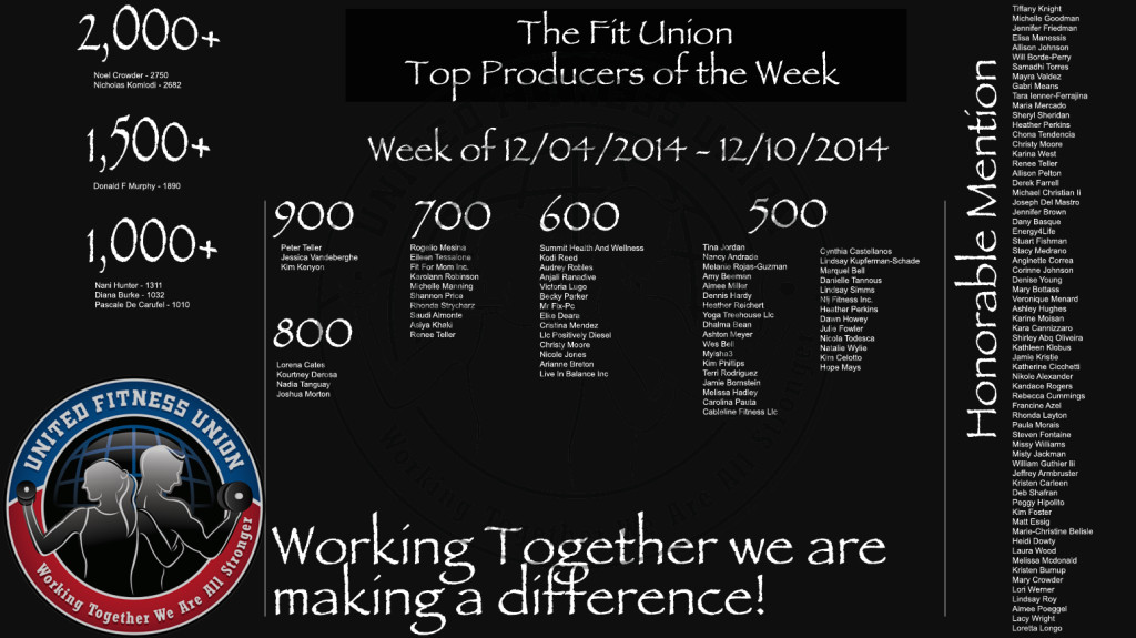 Top Producers for the week ending 12/10/2014 in The Team BeachBody Coaching team The Fit Union