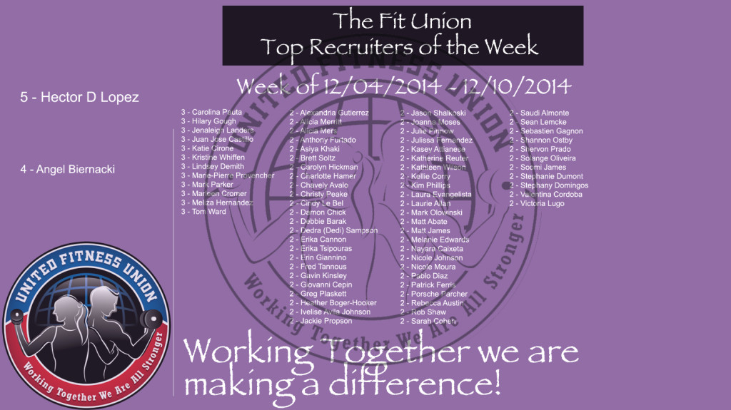 Top Recruiters for the week ending 12/10/2014 in The Team BeachBody Coaching team The Fit Union