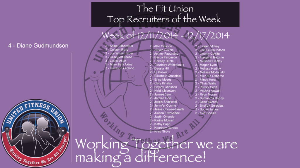 Top Recruiters for the week ending 12/17/2014 in The Team BeachBody Coaching team The Fit Union