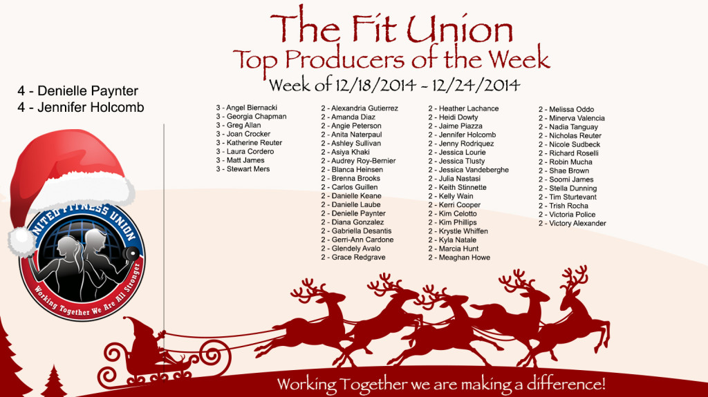 Top Recruiters for the week ending 12/24/2014 in The Team BeachBody Coaching team The Fit Union