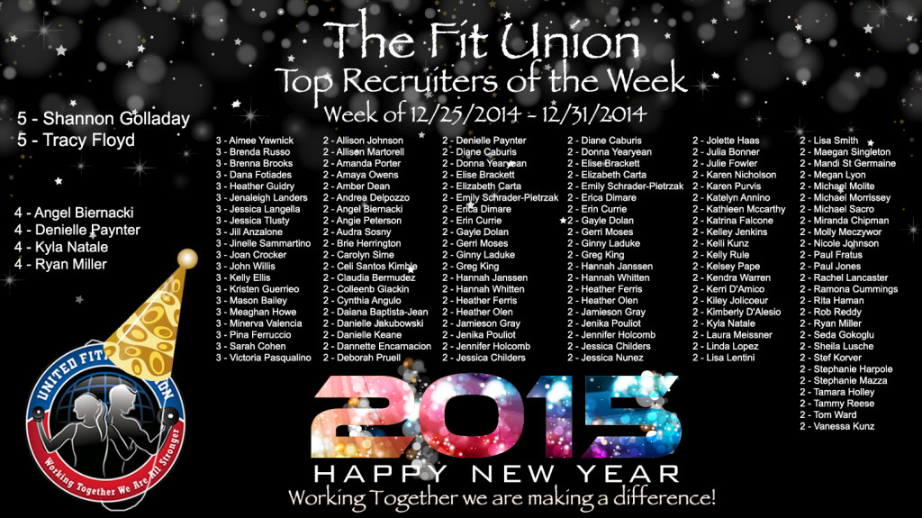 Top Recruiters for the week ending 12/31/2014 in The Team BeachBody Coaching team The Fit Union