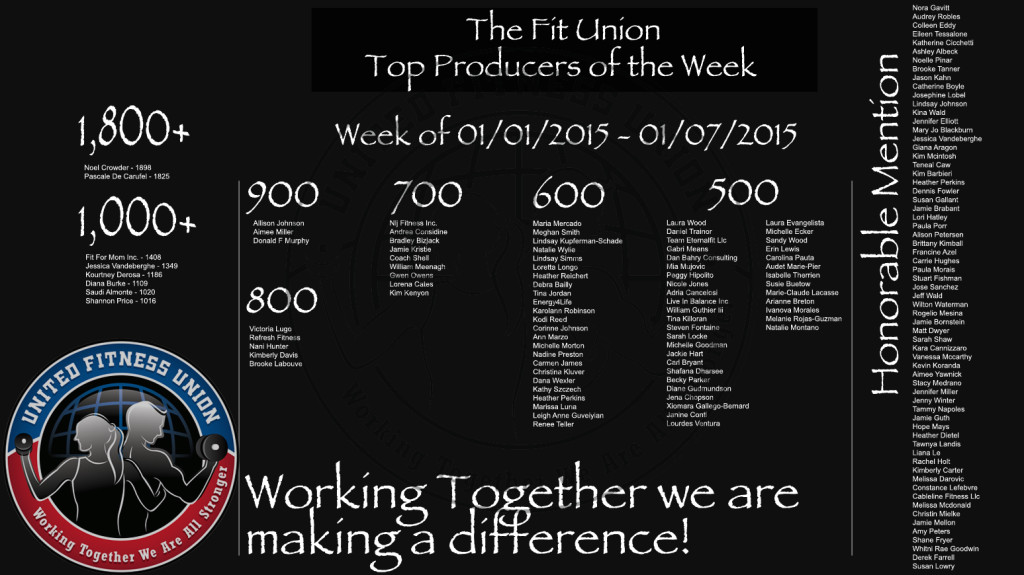 Out of our Entire Fit Union Team of 37,909 coaches for Product Volume this past week, these 152 Top Producers represent the top 0.40% of our team!