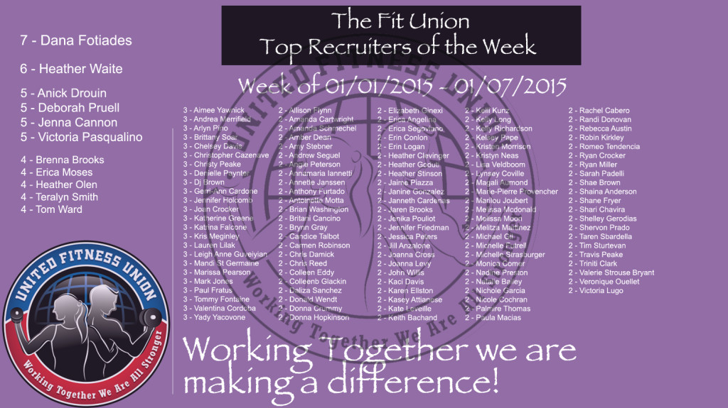Top Recruiters for the week ending 01/07/2015 in The Team BeachBody Coaching team The Fit Union