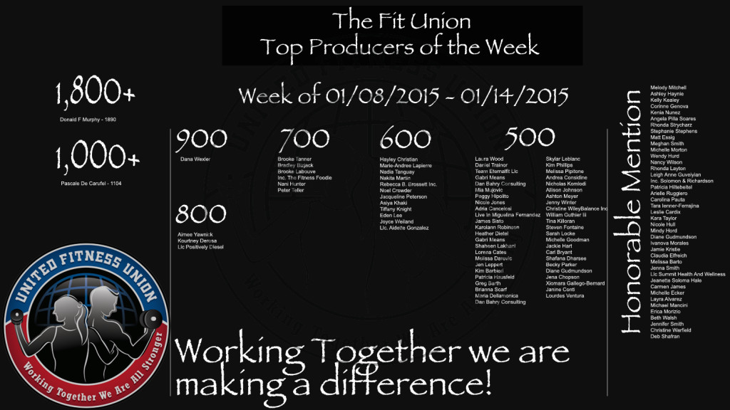 Out of our Entire Fit Union Team of 37,881 coaches for Product Volume this past week, these 89 Top Producers represent the top 0.23% of our team!