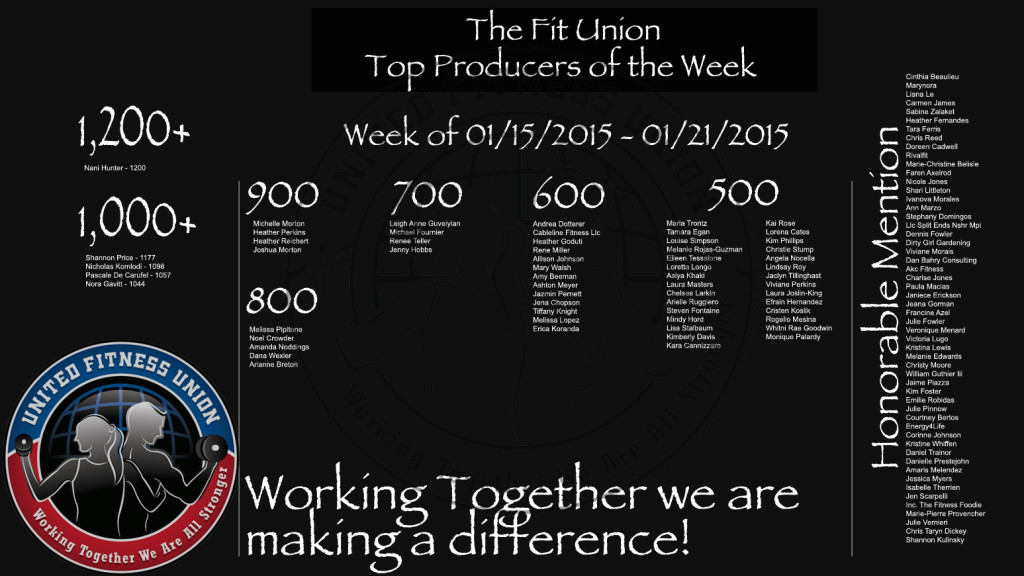 Out of our Entire Fit Union Team of 38,601 coaches for Product Volume this past week, these 115 Top Producers represent the top 0.30% of our team!